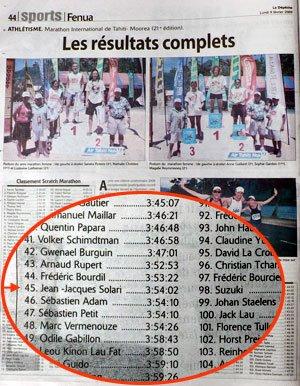 Marathon de Moorea - Les résultats